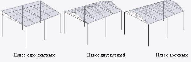 fermy-navesov